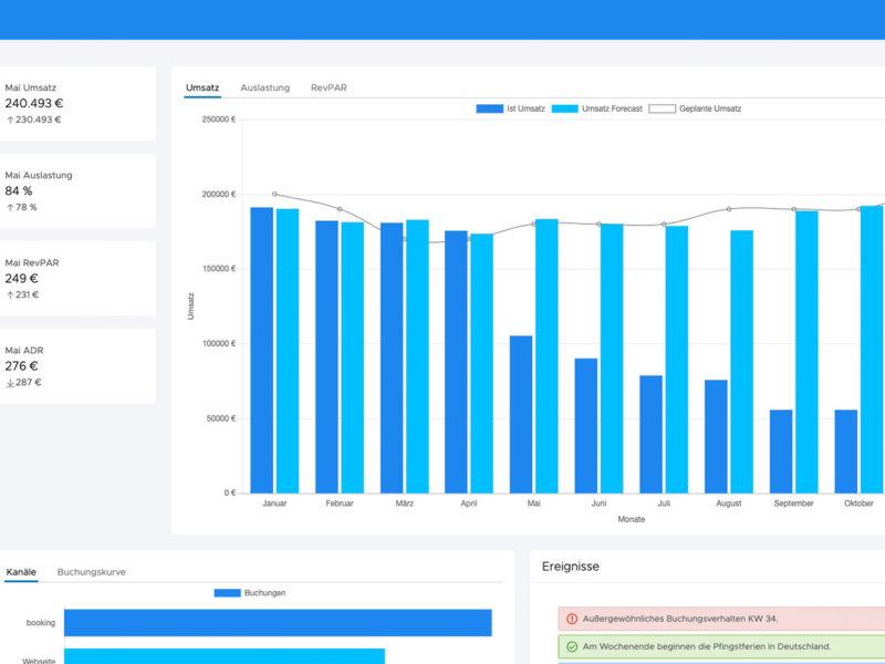 Revenue Management Software