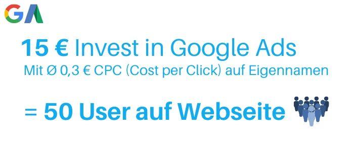 Google Ads Eigenname