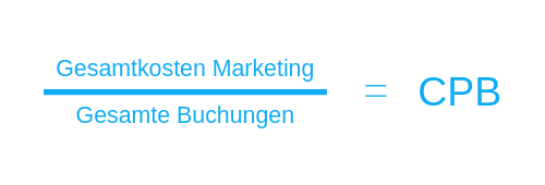 Online Marketing Berechnung CPB