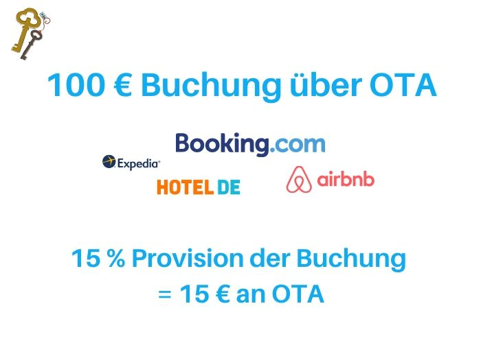 OTA 100€ Buchung