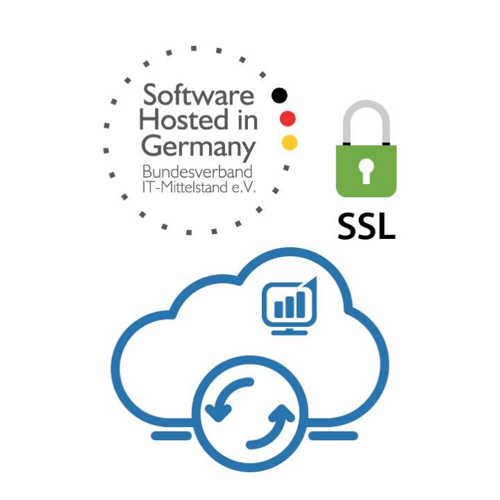 Datenschutz von happyhotel