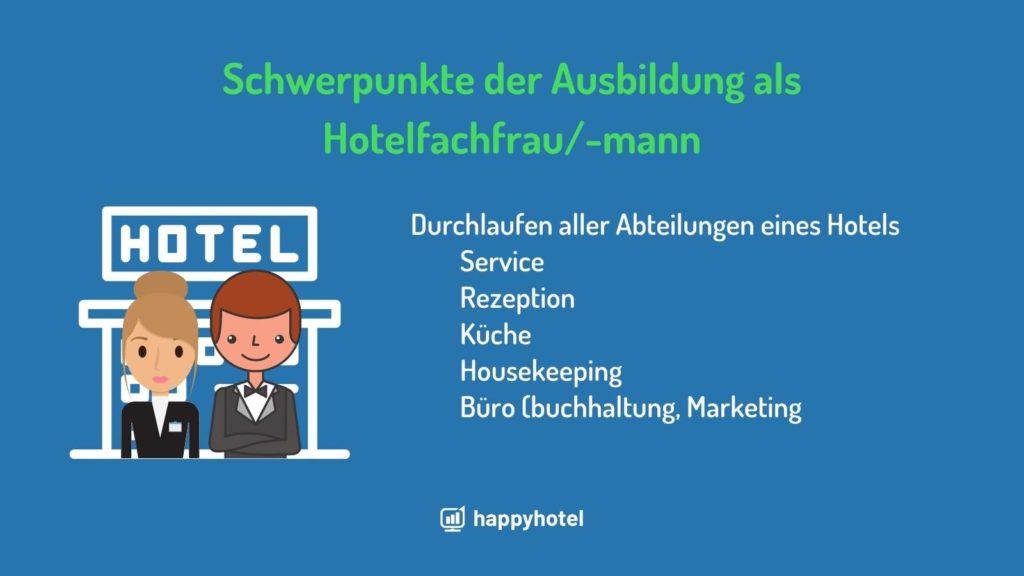 Hotelfachausmann/frau Ausbildung Schwerpunkte