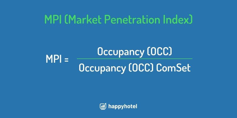 CompSet MPI Market Penetration Index