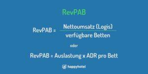 RevPAB Kennzahl im Revenue Management (1)