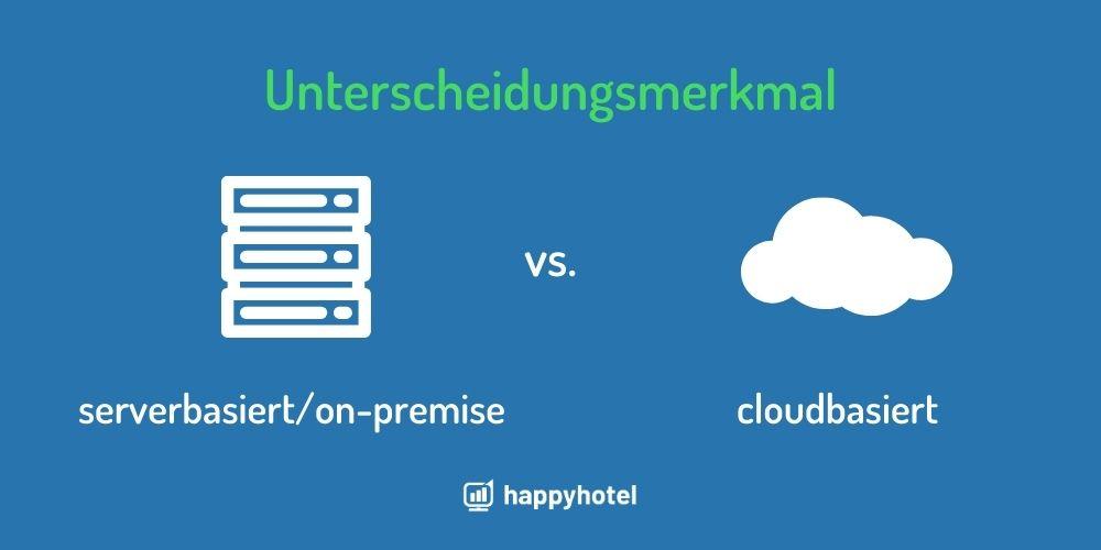 serverbasiert vs cloudbasiert PMS