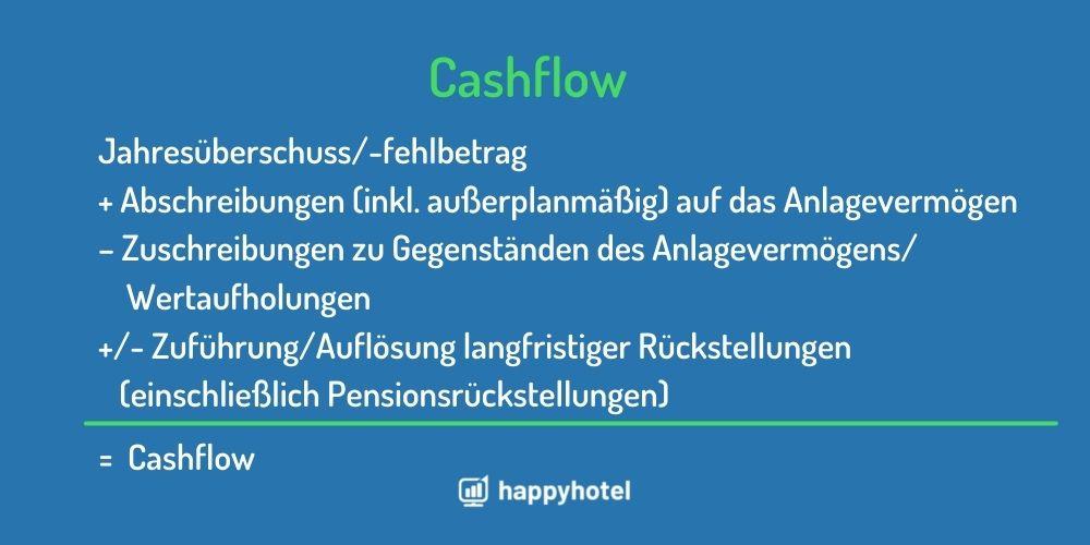 Definition des Cashflow
